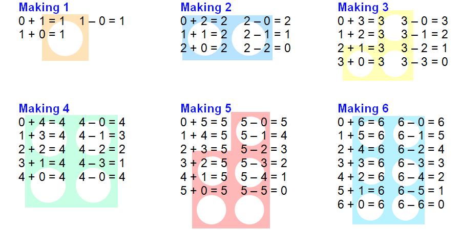 making1-6